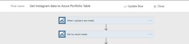 Screenshot-2018-2-28 Edit your flow Microsoft Flow(1)
